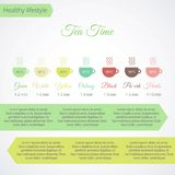 Tea time infographics. With place for text and icons of cups in flat style royalty free illustration