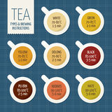 Tea varieties and brewing instructions. Steep time Royalty Free Stock Photography