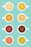 Tea varieties and brewing instructions. Steep time Stock Photo