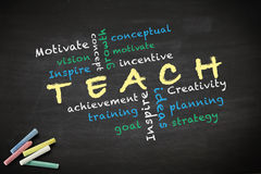 Teach concept written on blackboard. Teach concept with other related words. written with chalk on a blackboard Stock Photography