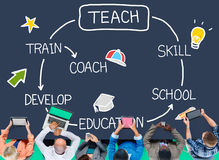 Teach Skill Education Coach Training Concept Stock Photo