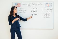 Teacher explaining differences between American and British spelling writing on whiteboard English language school.  Stock Image