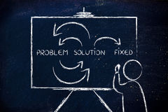 Teacher writing about Problems and Solutions on blackboard Royalty Free Stock Photos