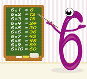 Teaching multiplication - number 6. Chalkboard with the multiplication results for number six Royalty Free Stock Photos