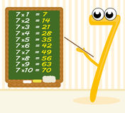 Teaching multiplication - number 7. Chalkboard with the multiplication results for number seven Royalty Free Stock Photos