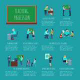 Teaching Profession Infographics Stock Photography