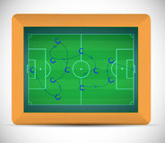 Teaching soccer plays on a chalkboard. Royalty Free Stock Photos