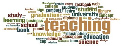 Teaching word cloud. Concept on white background, 3d rendering Royalty Free Stock Images