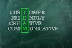 Team acronym Stock Photos