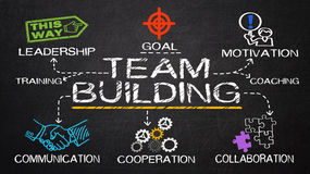 Team building concept. Drawn on blackboard royalty free stock photos