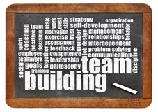 Team building word cloud. On a vintage blackboard Stock Photography