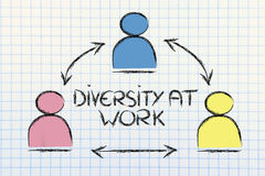 Team of co-workers, diversity at work Royalty Free Stock Images