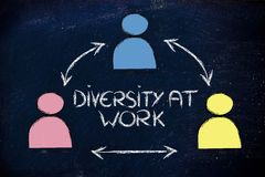 Team of co-workers, diversity at work Stock Photos