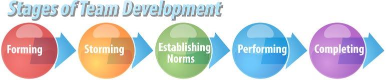 Team development business diagram illustration Stock Photography