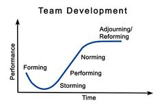 Team Development Process illustration stock
