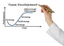 Team Development Process. Woman presenting Team Development Process Stock Photography