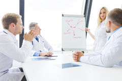 Team of doctors discuss mental health. Concept at presentation in clinical office Stock Image
