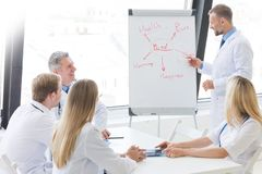Team of doctors discuss mental health. Concept at presentation in clinical office royalty free stock photography