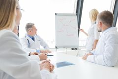 Team of doctors discuss mental health Stock Photos