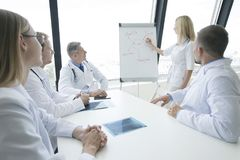 Team of doctors discuss mental health Royalty Free Stock Photography