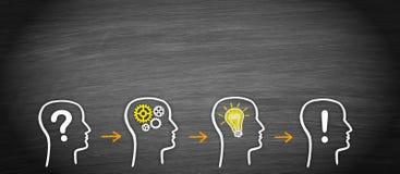 Team med fråga, analys, idé och lösningen stock illustrationer