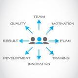 Team progress concept Stock Photos