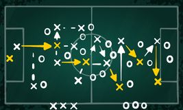 Team strategy written on tactic chalkboard. Team strategy concept vector with white and yellow marks on soccer tactic chalkboard Royalty Free Stock Photos