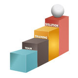Team, training, solution stairs, 3d vector Royalty Free Stock Image