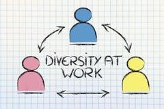 Team van medewerkers, diversiteit op het werk Royalty-vrije Stock Afbeeldingen