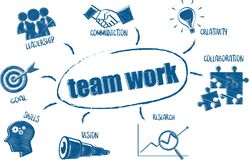 Team work concept. For business concept illustration Royalty Free Stock Photography