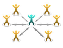 Teamwork. Abstract people figures with arrows showing communication process. Teamwork concept Royalty Free Stock Images