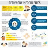 Teamwork business infographic Stock Image