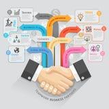Teamwork business partners diagram template. Royalty Free Stock Photos