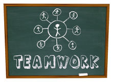 Teamwork Chart - Chalkboard Royalty Free Stock Images