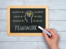 Teamwork concept chalkboard on wooden background royalty free stock photography
