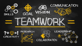 Teamwork concept chart with business elements. Hand drawn on blackboard Royalty Free Stock Photography