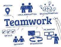 Teamwork concept. Chart with keywords and icons Royalty Free Stock Photo