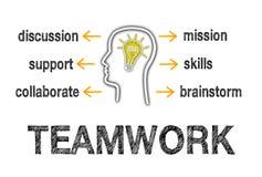 Teamwork concept illustration stock photo