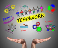 Teamwork concept sustained by open hands Royalty Free Stock Images