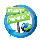 Teamwork cooperation road sign illustration Stock Photo