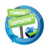 Teamwork cooperation road sign illustration royalty free illustration