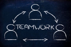 Teamwork, design with group of collaborative co-workers Royalty Free Stock Photo