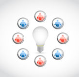 Teamwork idea light bulb illustration network Royalty Free Stock Photo