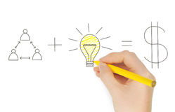 Teamwork and Ideas equal Money, Business Concept with hand and pen. Teamwork and Ideas equal Money, with yellow lightbulb on whiteboard with hand and pen Royalty Free Stock Images