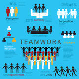 Teamwork infographics Royalty Free Stock Photography