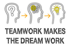 Teamwork makes the dream work. Abstract teamwork makes the dream work illustration, conceptual business thought process Stock Photography