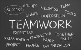 Teamwork word cloud Royalty Free Stock Photo