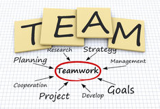 Teamwork words concept Royalty Free Stock Photography