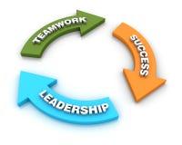 Teamworkframgång Leaderchip Arkivfoto