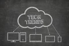 Tech tenderar begrepp på svart tavla Arkivfoto